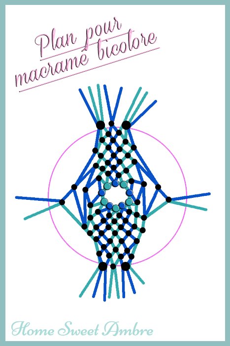 plan pour macramé bicolore
