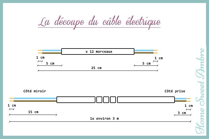 Trendy la dcoupe du cble lectrique miroir lumineux with - Miroir de loge pas cher ...
